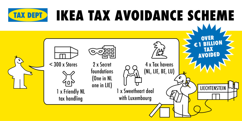 Assembling a tax dodge is simple when you know how